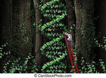 thérapie gène