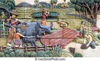 Thai farmer village, art on the wall