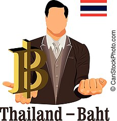 Thailand currency symbol baht