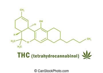thc tetrahydrocannabinol chemical formula with cannabis leaf...
