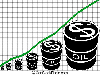 the, 圖表, ......的, 油, 生產