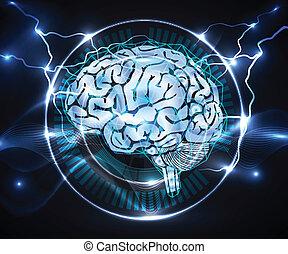 the, 概念, ......的, thinking.background, 由于, 腦子
