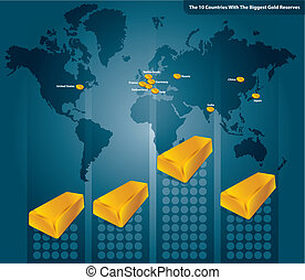 Gold Reserves - The 10 Countries With The Biggest Gold...