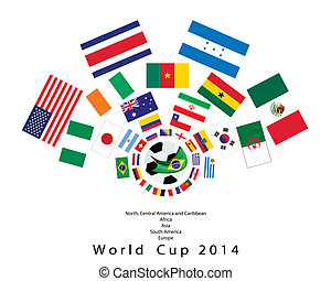 The 32 Nations in 2014 World Cup