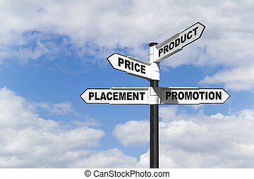 The 4 P's signpost - The 4 P's also known as the marketing ...