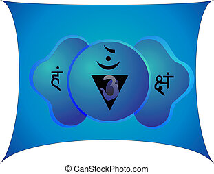 The 6th chakra is called ajna..the eye of Shiva illustration