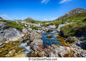The Allt Aisridh River on the Isle of Skye