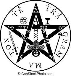 Tetragrammaton - ineffable name of God - The ancient symbol...