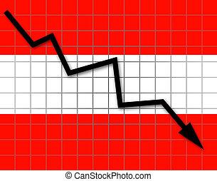 The Austrian flag and arrow graph going down