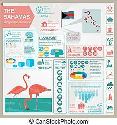 The Bahamas infographics, statistical data, sights. Vector ...
