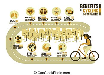 The benefits of cycling, earth tone around the street