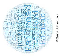 The Big Four text background wordcloud concept