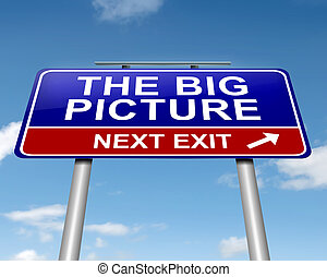 Illustration depicting a roadsign with 'the big picture' concept. Sky background.