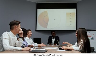 The Board of Directors reviews the chart on the projector...