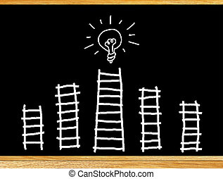 answers - The business idea is to find answers. Such as ...