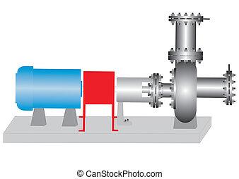 The centrifugal pump. - Pump electric, for pumping liquids.