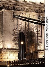 The Chain Bridge (detail)