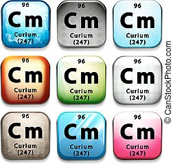 The chemical element Curium on a white background