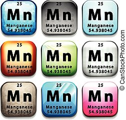 The chemical element Manganese