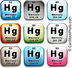 The chemical element Mercury