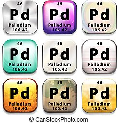 The chemical element Palladium on a white background