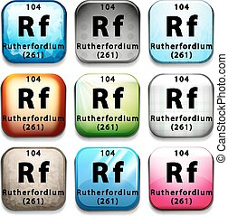 The chemical element Rutherfordium