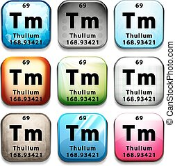 The chemical element Thulium