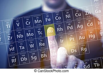 The Chemistry Touch - Periodic Table Elements Touch. ...