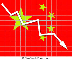 The Chinese flag and arrow graph going down