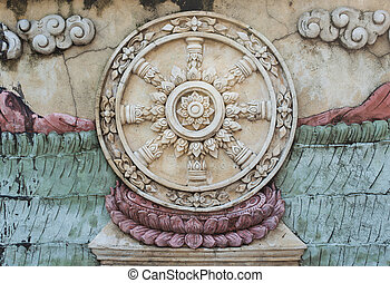 The Circle of Buddhism on wall