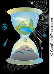 The Clock Of Destruction