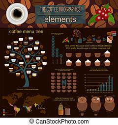 The coffee infographics set
