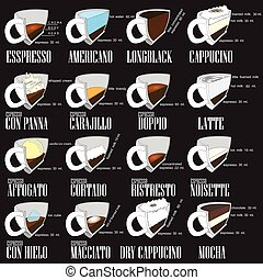 The coffee menu info-graphics, set elements for creating...