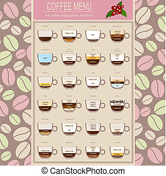 The coffee menu infographics set