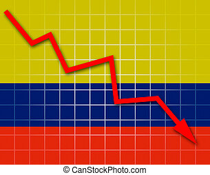 The Colombian flag and arrow graph going down