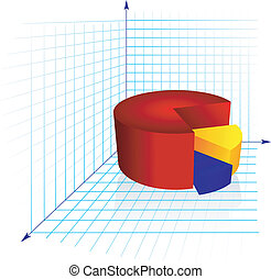The color diagram