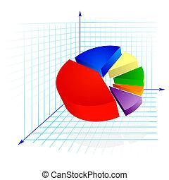 The color diagram with arrows