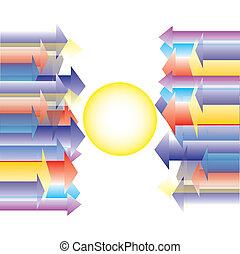 Colorful Arrow Direct Forward Center