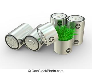 The concept ecologically a net energy