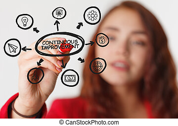 The concept of business, technology, the Internet and the network. A young entrepreneur working on a virtual screen of the future and sees the inscription: Continuous improvement