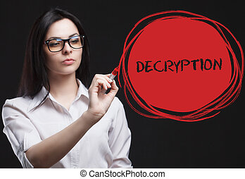 The concept of marketing, technology, the Internet and the network. A young businessman shows what is important for business: Decryption