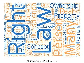 The Concept of Ownership text background word cloud concept