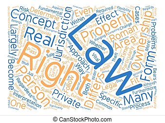 The Concept of Ownership Word Cloud Concept Text Background