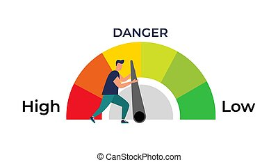 The concept of risk on the speedometer is high, medium, low. A businessman manages risk in business or life. Vector isolated background. For a landing page or webpage.