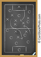 the concept of soccer strategy on blackboard