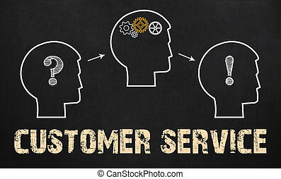 Customer Service - Business Concept on chalkboard