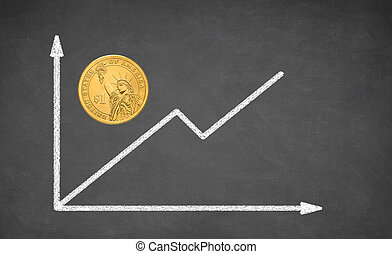 the dollar coin and financial graph