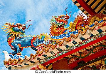 The Dragon status