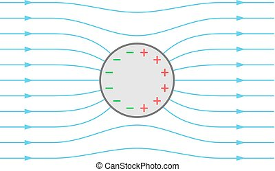 The electric field inside a conductor is zero
