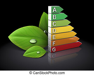 the energy efficiency scale with green leaves